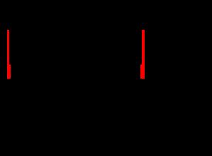 Zeichnung 1 Ladung Übersicht