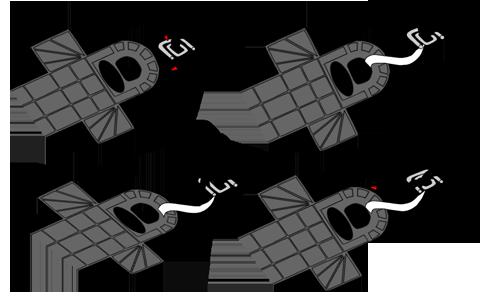 Zeichnung 3 Anbringung der Umreifungsbänder