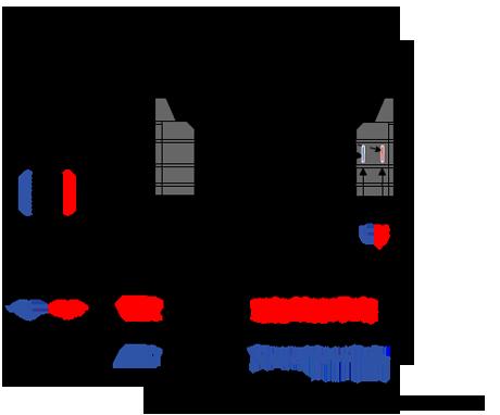 Zeichnung 3 Die Maße des zu verwendenden Kantholzes bestimmen